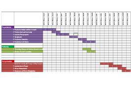film production schedule by charlotte bracken
