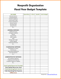 Marketing Budget Template Xls Operating Budget Template Non Profit Budget Template Free