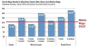 Cost Of Living Spreadsheet Cost Of Living Spreadsheet Laobingkaisuo Com
