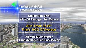 Oregon Tsunami Map by Japan Tsunami Map Bruce Sussman Portland Weather