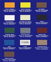 anti skid attractive colors non skid paint