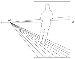 drawing geometric perspective dummies