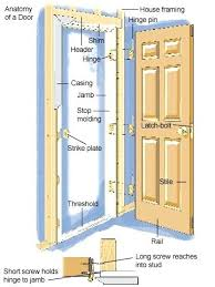 Replace Exterior Door Frame How To Replace Door Frame Innovative Replacing A Patio Door Door