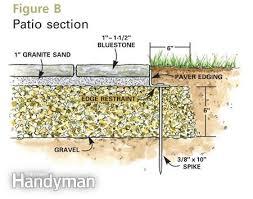 Building Flagstone Patio Patio Building A Flagstone Patio Inspiring Garden And