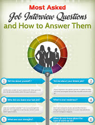 job interview personality questions the 34 most asked interview questions roth staffing candidate