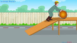 what is an inclined plane science video for kids youtube