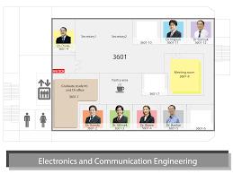 ecs 452 digital communication systems