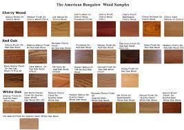 types of wood flooring finishes