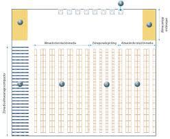 layout en español como se escribe el layout del almacén teoría y ejemplos mecalux es