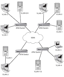 security topologies introduction to infrastructure security