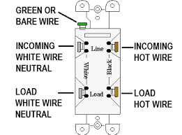 replacing a gfci outlet instructions