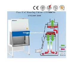 Bio Safety Cabinet What Is A Class 2 Biosafety Cabinet Memsaheb Net