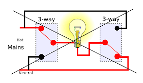 dimmer diagram powerpoint presentation preparation with wiring