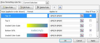 conditional formatting more than 3 colors in gradient excel