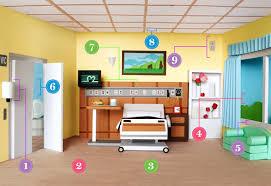 decorate a hospital room hospital room home design ideas adidascc sonic us