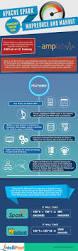hadoop definitive guide pdf best 25 spark big data ideas on pinterest apache spark data