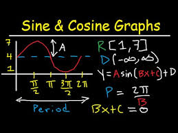 graphing sine and cosine trig functions with transformations