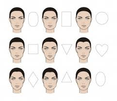 hairstyles for diamond shaped face what is the shape of your face