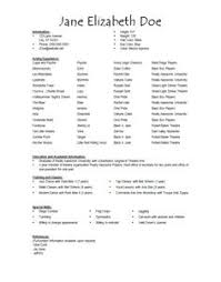 Job Resume Formats by Curriculum Vitae Medical Doctor Http Jobresumesample Com 884