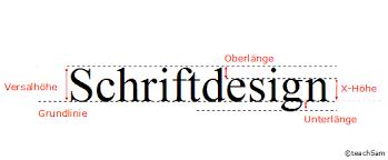schrift design überblick schriftgestaltung und schriftdesign