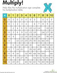 alex u0027s multiplication table multiplication tables
