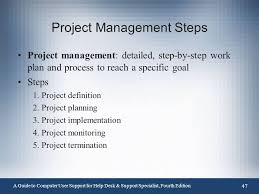help desk project management end user needs assessment projects ppt video online download