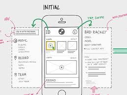 10 wonderful examples of iphone app wireframes mockup builder blog