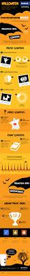 infographic halloween facebook contest ideas antavo contest