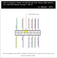 1997 mazda 323 astina wiring diagram somurich