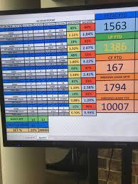 pro 48 with glass door price hydro pro tubs career overview glassdoor