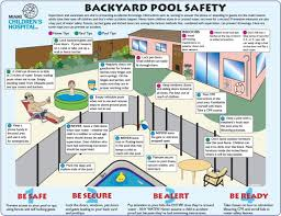 Where To Put A Pool In Your Backyard Backyard Pool Safety Nicklaus Children U0027s Hospital