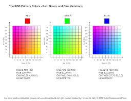 rgb color wheel hex values u0026 printable blank color wheel templates