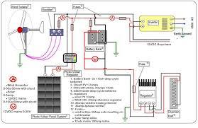 water cylinder wiring diagram nz best of self sufficient