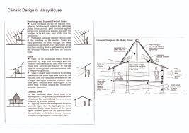 Zero Lot Line House Plans Maylay Source The Malay House Rediscovering Malaysia U0027s