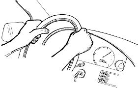 10 principles of ergonomics