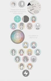 avatar icon creator pack