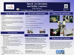 speed acceleration and roller coasters university of cincinnati