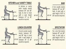 captivating bar stool height high definition decoreven