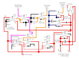 car power diagram wiring info