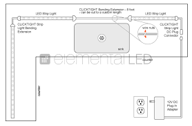 how to install led light strips and flexconnect led strip wiring
