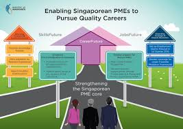 Resume On Pme If Only Singaporeans Stopped To Think Help For Singaporean Pmes