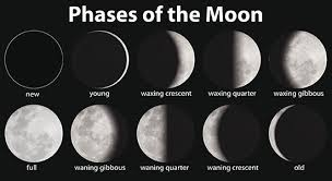 different symbolic meanings of the moon that are to miss