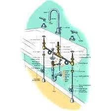 replacing bathroom faucet u2013 homefield