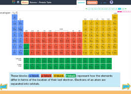 periodic table u2013 ole nepal