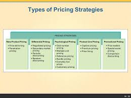 types and prices determining the pricing strategy for your business services