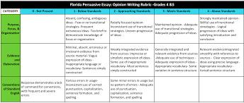 fifth grade essay samples rubrics florida 4 5th grade persuasive opinion writing rubric