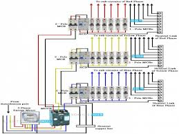 circuit panel box wiring diagram circuit panel generator 30 amp
