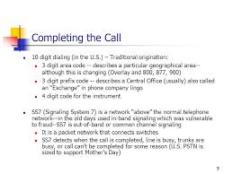 us 3 digit area code introduction to information technology ppt