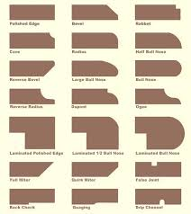 Different Types Of Kitchen Countertops by Best 20 Granite Countertop Edges Ideas On Pinterest Kitchen