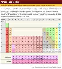 Periodic Table Project Ideas Chemistry Haiku U2013 And Other Ideas About Writing Speaking